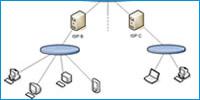 Izdelava računalniških omrežij (0)